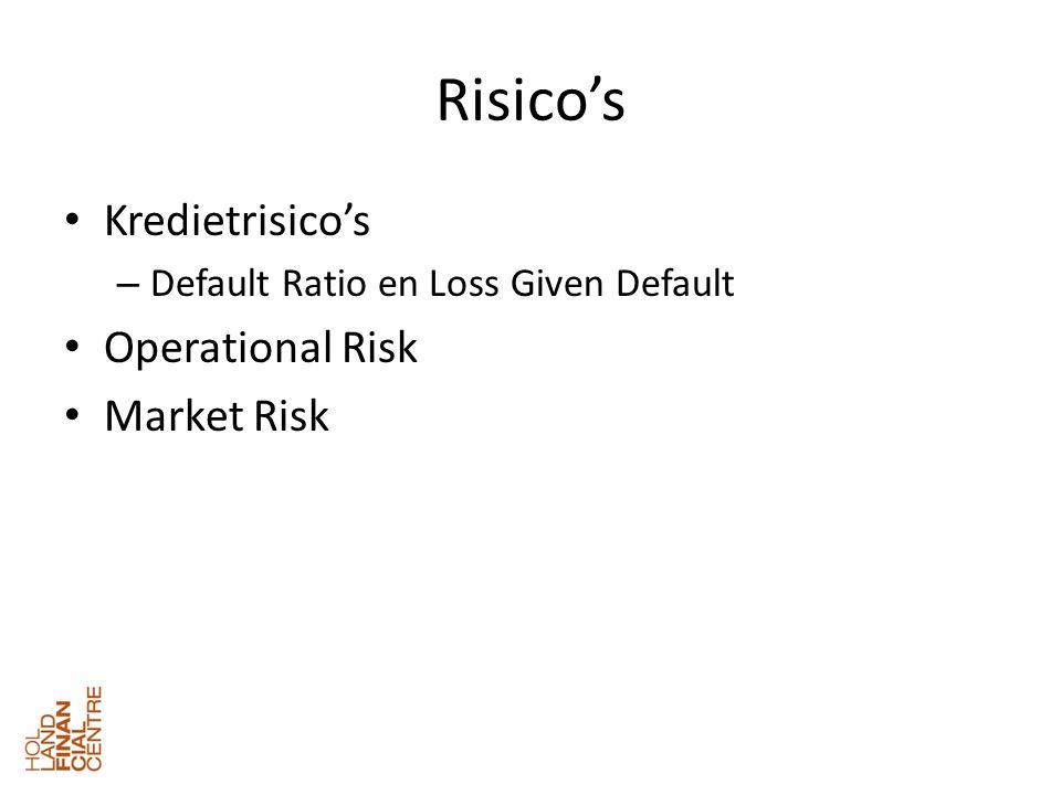 Risico's • Kredietrisico's – Default Ratio en Loss Given Default • Operational Risk • Market Risk