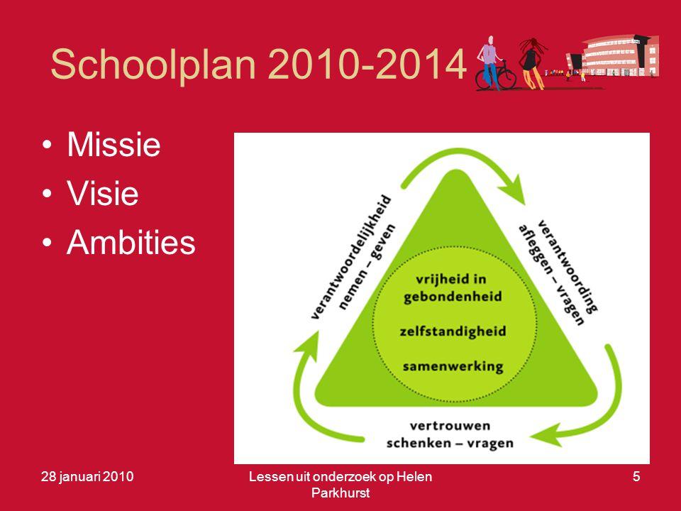 Schoolplan 2010-2014 •Missie •Visie •Ambities 28 januari 2010Lessen uit onderzoek op Helen Parkhurst 5
