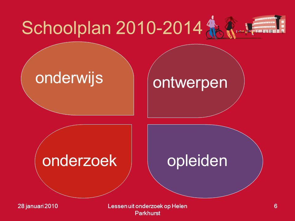 Schoolplan 2010-2014 28 januari 2010Lessen uit onderzoek op Helen Parkhurst 6 onderwijs onderzoek ontwerpen opleiden