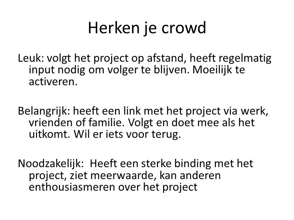 Herken je crowd Leuk: volgt het project op afstand, heeft regelmatig input nodig om volger te blijven.