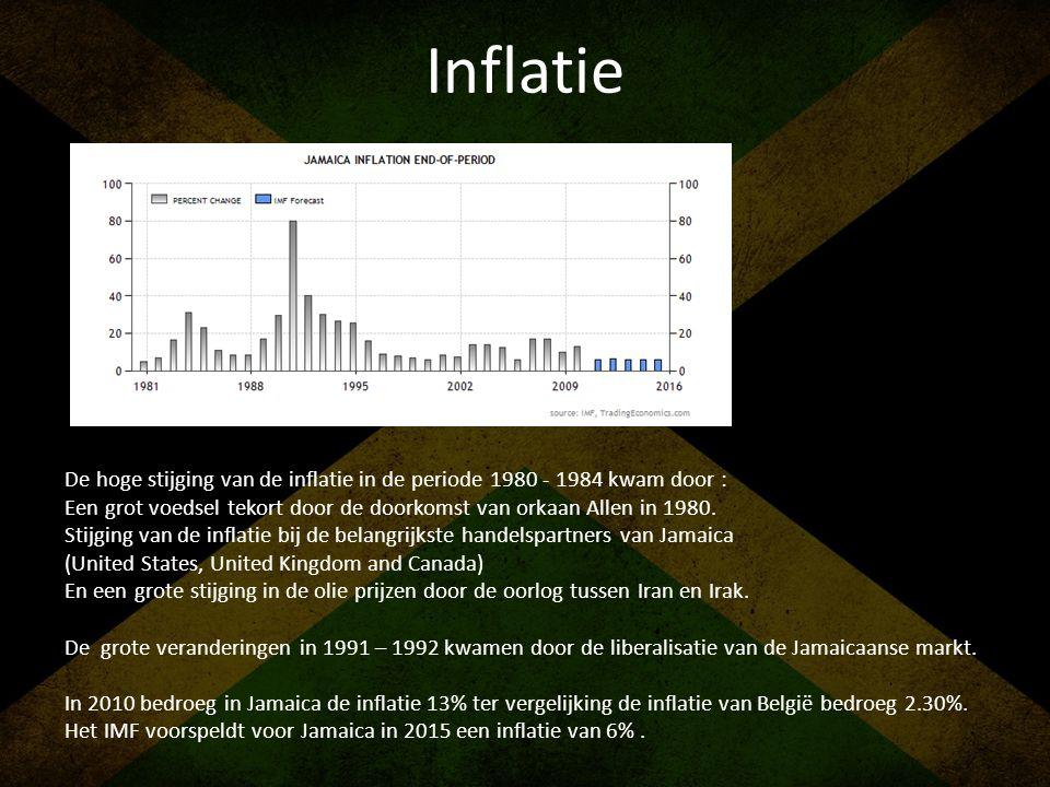 Inflatie De hoge stijging van de inflatie in de periode 1980 - 1984 kwam door : Een grot voedsel tekort door de doorkomst van orkaan Allen in 1980. St