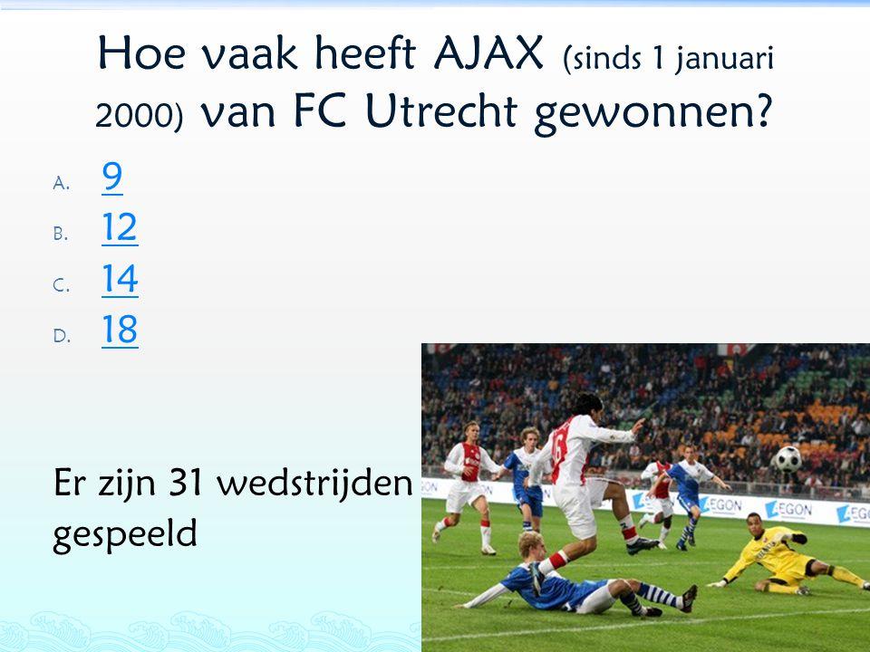 Hoe vaak heeft AJAX (sinds 1 januari 2000) van FC Utrecht gewonnen? A. 9 9 B. 12 12 C. 14 14 D. 18 18 Er zijn 31 wedstrijden gespeeld