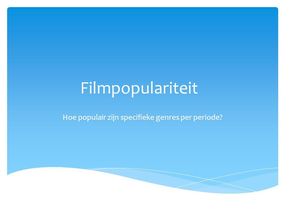 Filmpopulariteit Hoe populair zijn specifieke genres per periode?