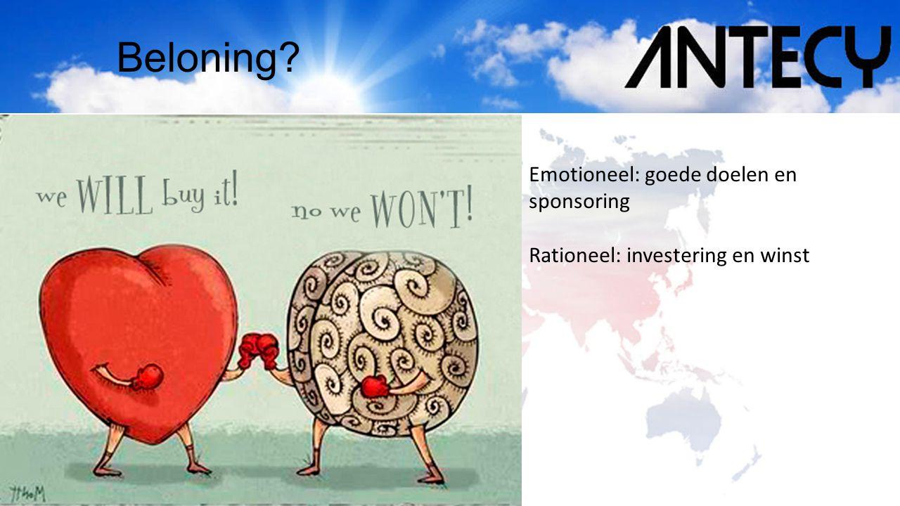 Beloning? Emotioneel: goede doelen en sponsoring Rationeel: investering en winst