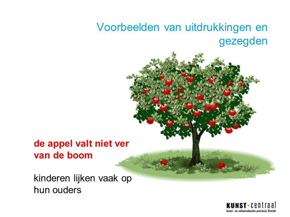 Voorbeelden van uitdrukkingen en gezegden de appel valt niet ver van de boom kinderen lijken vaak op hun ouders