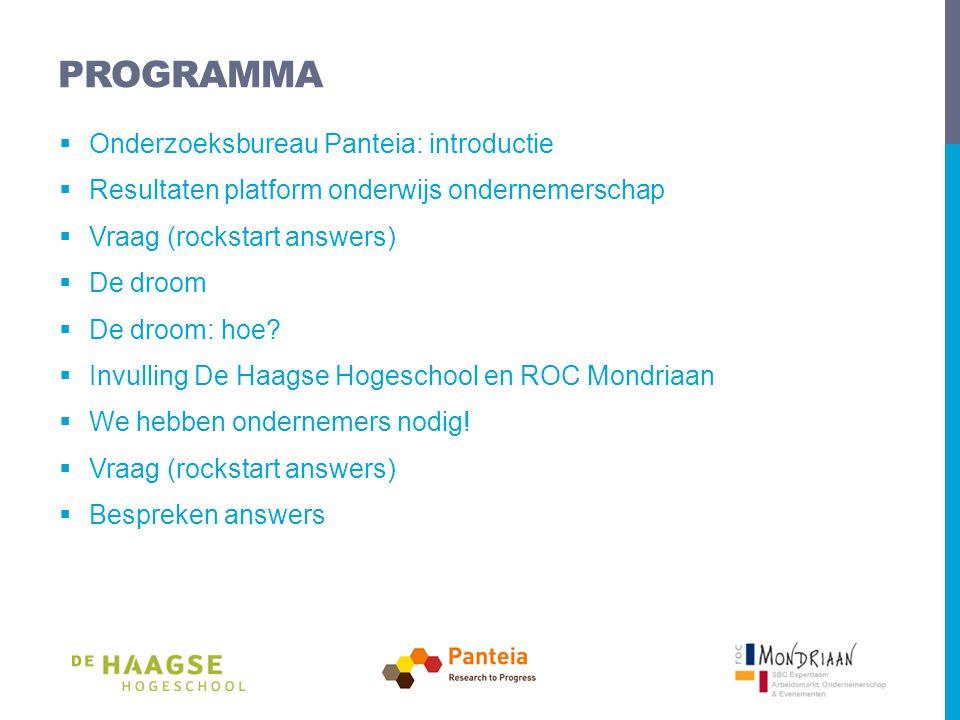  Onderzoeksbureau Panteia: introductie  Resultaten platform onderwijs ondernemerschap  Vraag (rockstart answers)  De droom  De droom: hoe?  Invu