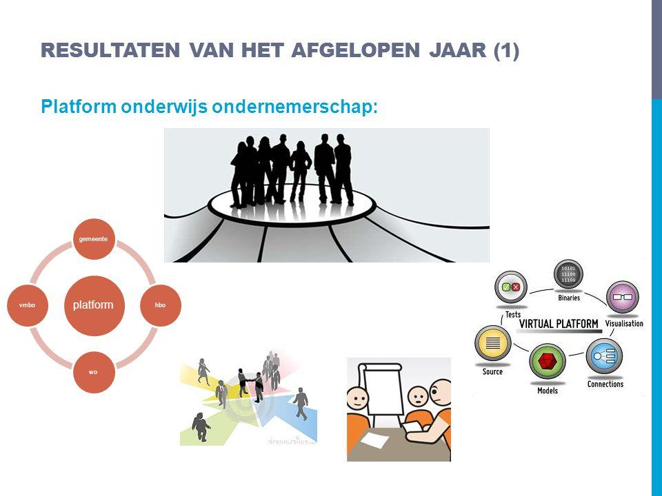 Platform onderwijs ondernemerschap: RESULTATEN VAN HET AFGELOPEN JAAR (1) platform gemeentehbowovmbo