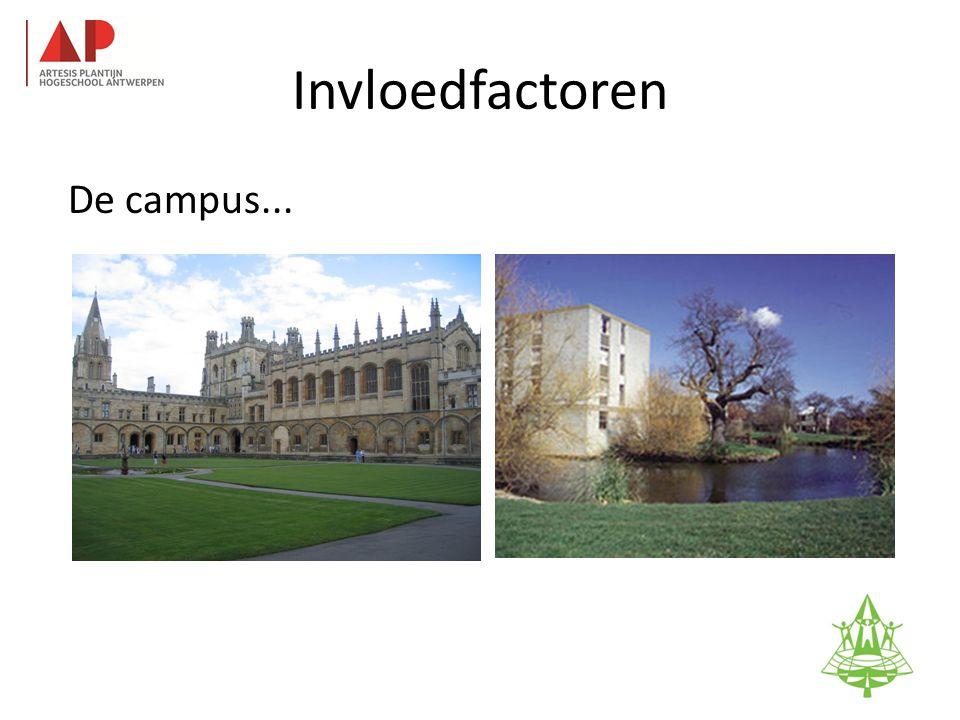 Invloedfactoren De campus... 24