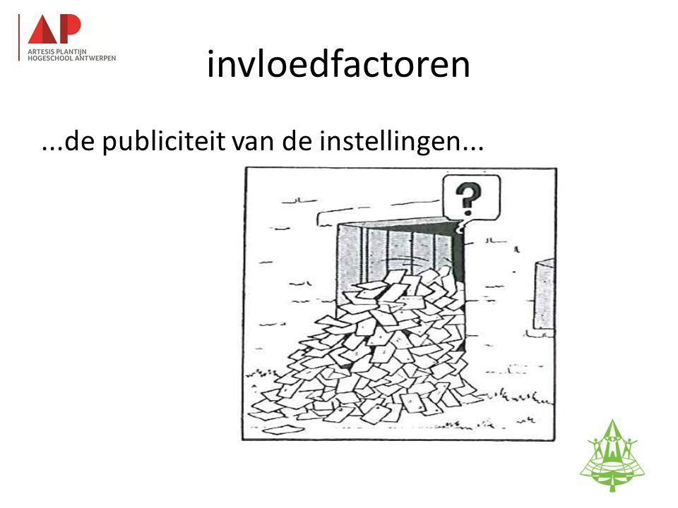 invloedfactoren...de publiciteit van de instellingen... 25