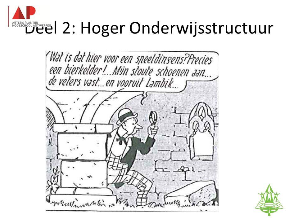 Deel 2: Hoger Onderwijsstructuur 41