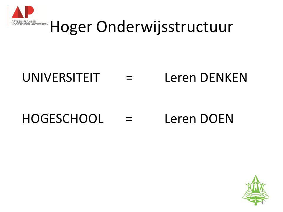UNIVERSITEIT = HOGESCHOOL = Leren DENKEN Leren DOEN Studie-informatieavond K.