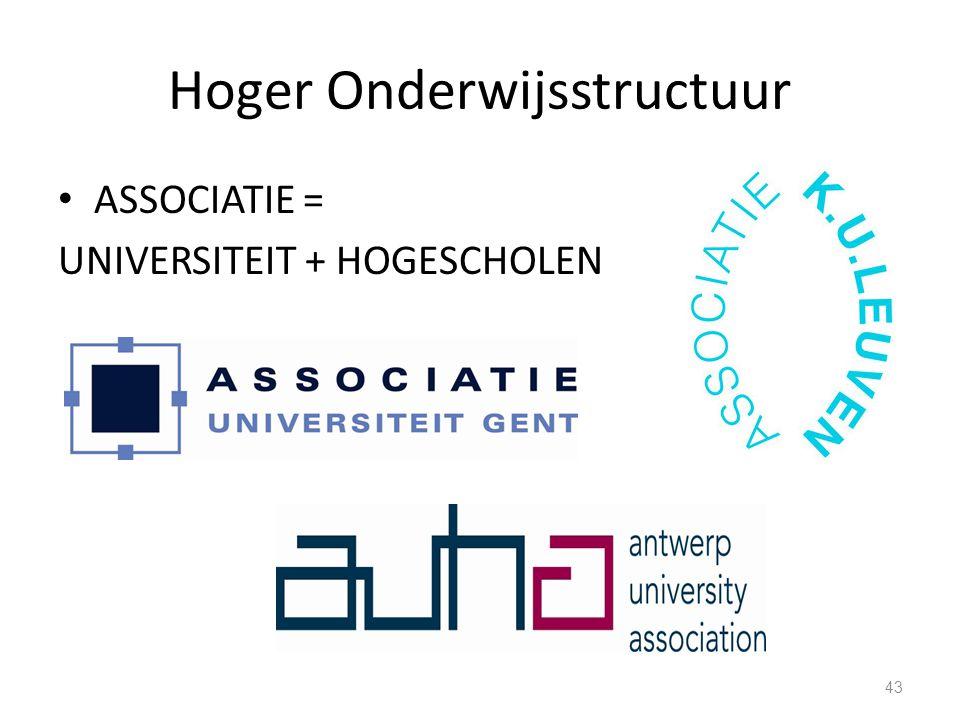 Hoger Onderwijsstructuur • ASSOCIATIE = UNIVERSITEIT + HOGESCHOLEN 43