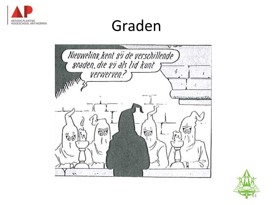 Studie-informatieavond K. A. Keerbergen – 18 februari 2011 Graden 44