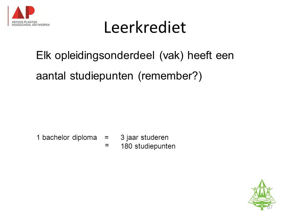 Elk opleidingsonderdeel (vak) heeft een aantal studiepunten (remember ) 1 bachelor diploma= 3 jaar studeren 180 studiepunten = Leerkrediet 67
