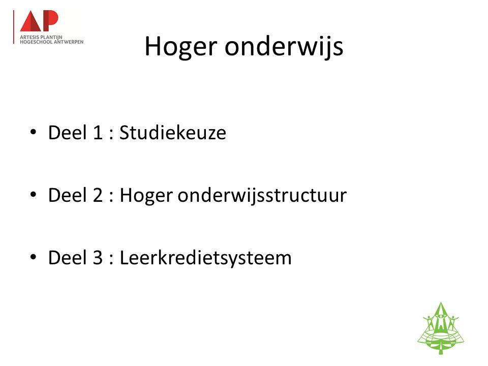 Hoger onderwijs • Deel 1 : Studiekeuze • Deel 2 : Hoger onderwijsstructuur • Deel 3 : Leerkredietsysteem 9