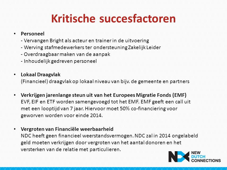New Dutch Connections in 2022 DoelstellingBeschrijving Act4YourLifeNDC biedt bij elke AZC, KWE of KWG trajecten aan New Connections CentrumIn de 5 grote steden (Amsterdam, Rotterdam, Den Haag, Utrecht, Almere) en in alle (overige) provincies OIET voor nieuwe doelgroepen -Asielzoekers tussen de 25-35 jaar -Vluchtelingen met status tussen de 18-35 jaar -Migrantenjongeren -Jongeren levend in armoede