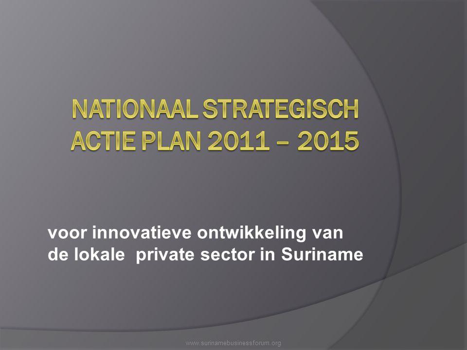 voor innovatieve ontwikkeling van de lokale private sector in Suriname www.surinamebusinessforum.org