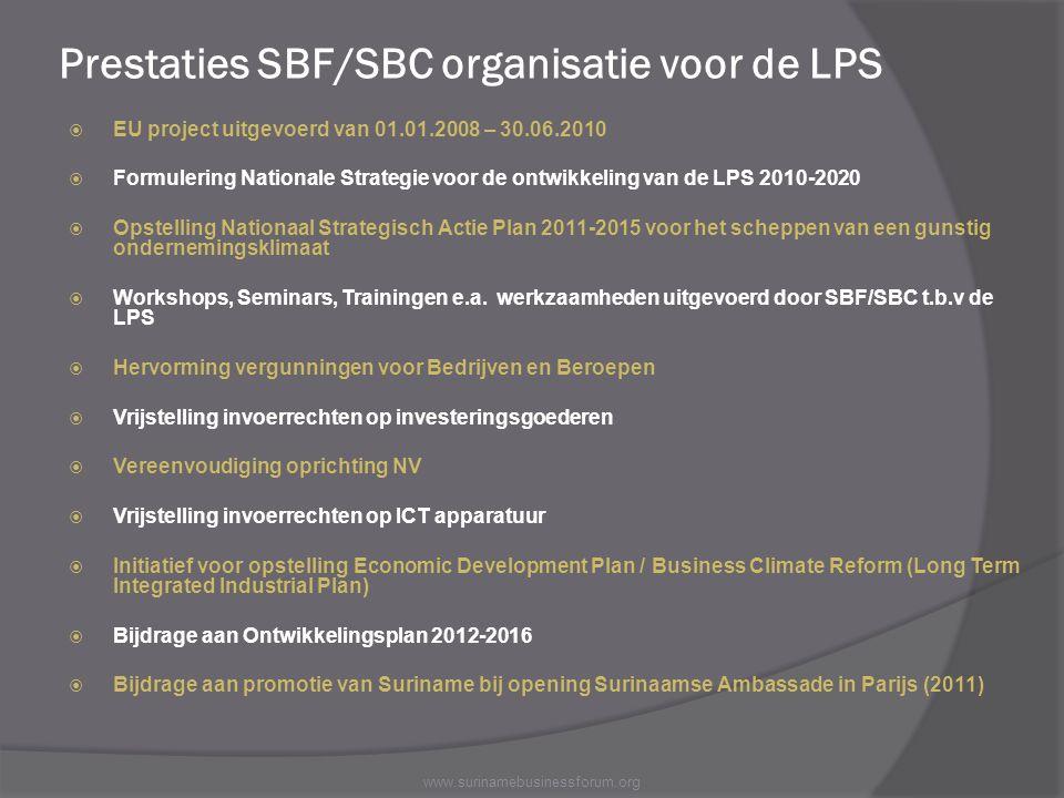 Prestaties SBF/SBC organisatie voor de LPS  EU project uitgevoerd van 01.01.2008 – 30.06.2010  Formulering Nationale Strategie voor de ontwikkeling