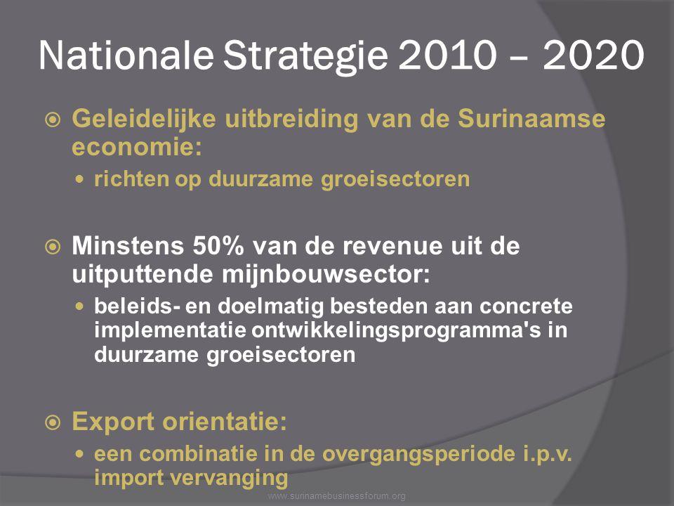Nationale Strategie 2010 – 2020  Geleidelijke uitbreiding van de Surinaamse economie:  richten op duurzame groeisectoren  Minstens 50% van de reven