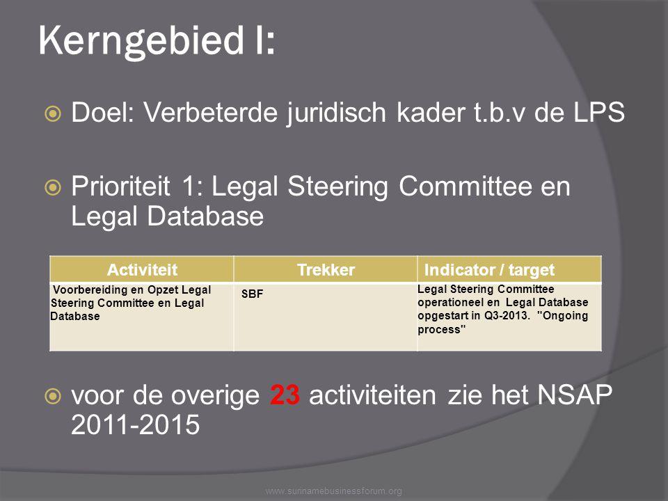 Kerngebied I:  Doel: Verbeterde juridisch kader t.b.v de LPS  Prioriteit 1: Legal Steering Committee en Legal Database  voor de overige 23 activite