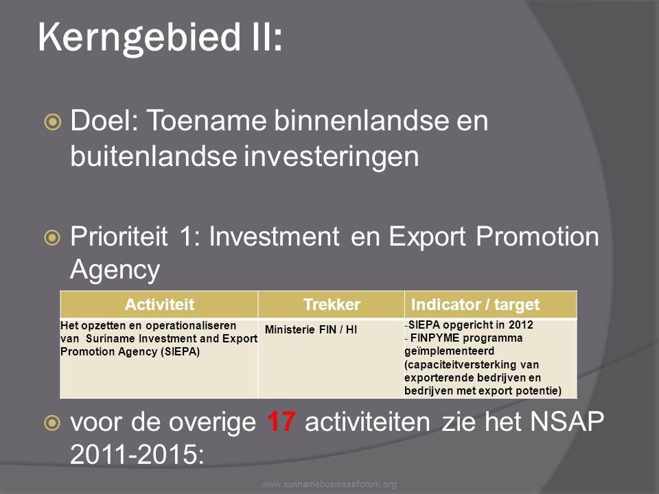 Kerngebied II:  Doel: Toename binnenlandse en buitenlandse investeringen  Prioriteit 1: Investment en Export Promotion Agency  voor de overige 17 a