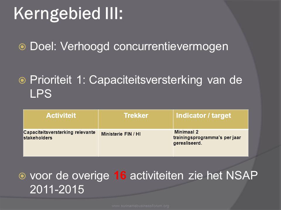 Kerngebied III:  Doel: Verhoogd concurrentievermogen  Prioriteit 1: Capaciteitsversterking van de LPS  voor de overige 16 activiteiten zie het NSAP