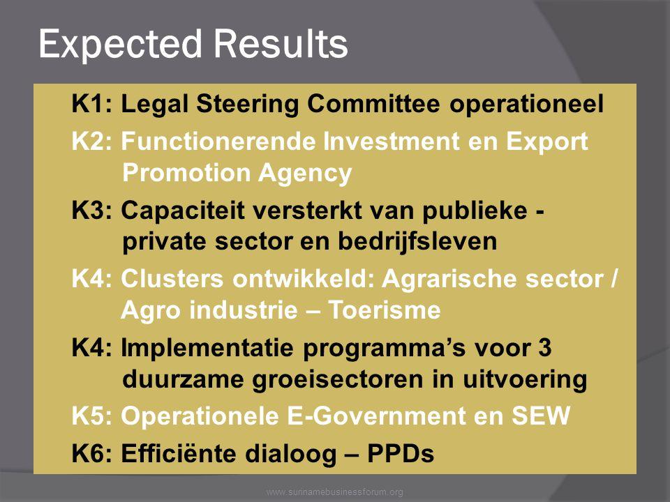 Expected Results  K1: Legal Steering Committee operationeel  K2: Functionerende Investment en Export Promotion Agency  K3: Capaciteit versterkt van