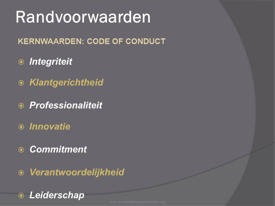 Randvoorwaarden KERNWAARDEN: CODE OF CONDUCT  Integriteit  Klantgerichtheid  Professionaliteit  Innovatie  Commitment  Verantwoordelijkheid  Le