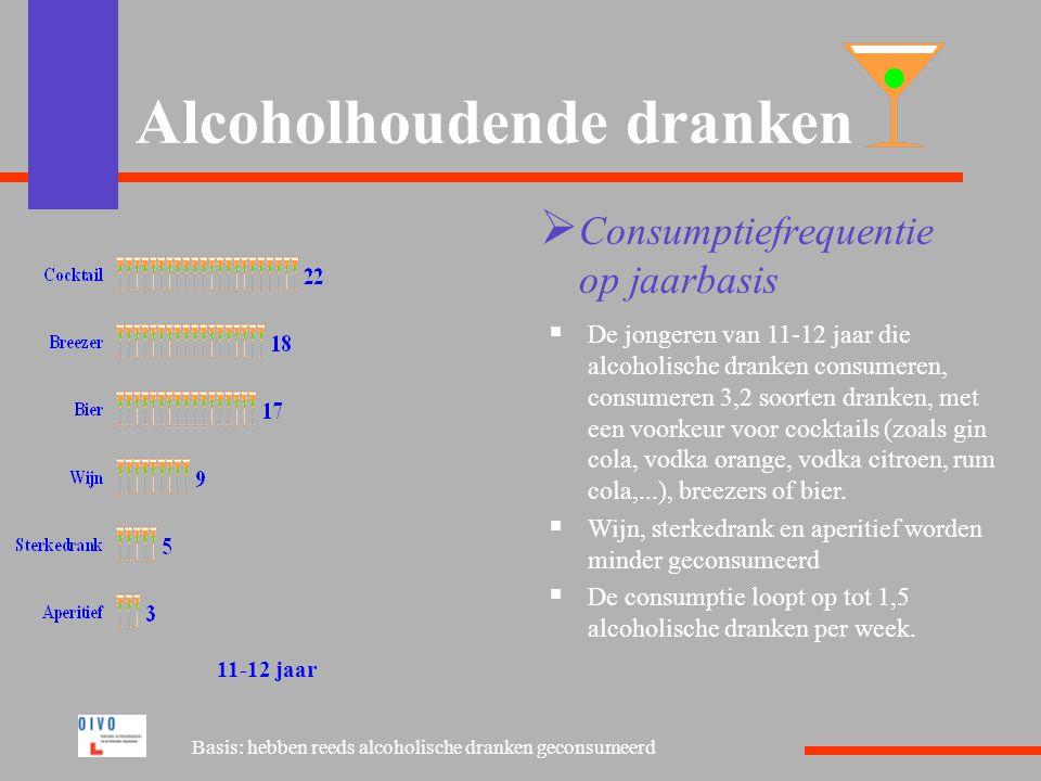 Alcoholhoudende dranken  Consumptiefrequentie op jaarbasis  De jongeren van 11-12 jaar die alcoholische dranken consumeren, consumeren 3,2 soorten dranken, met een voorkeur voor cocktails (zoals gin cola, vodka orange, vodka citroen, rum cola,...), breezers of bier.