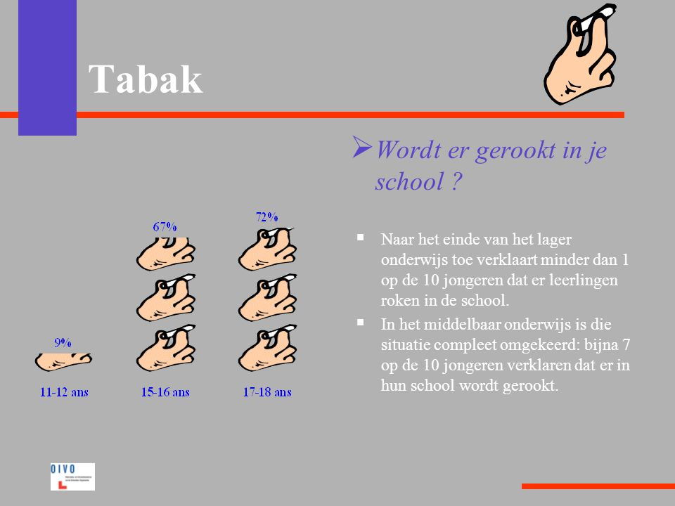 Tabak  Wordt er gerookt in je school .