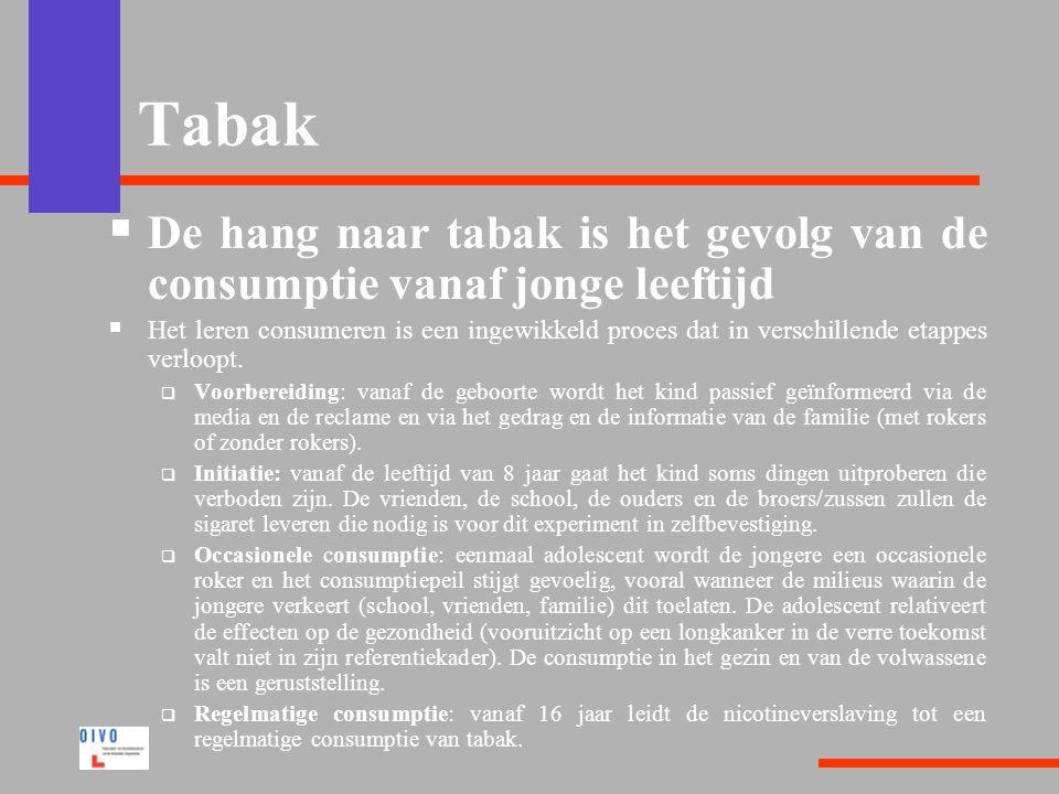 Tabak  De hang naar tabak is het gevolg van de consumptie vanaf jonge leeftijd  Het leren consumeren is een ingewikkeld proces dat in verschillende etappes verloopt.