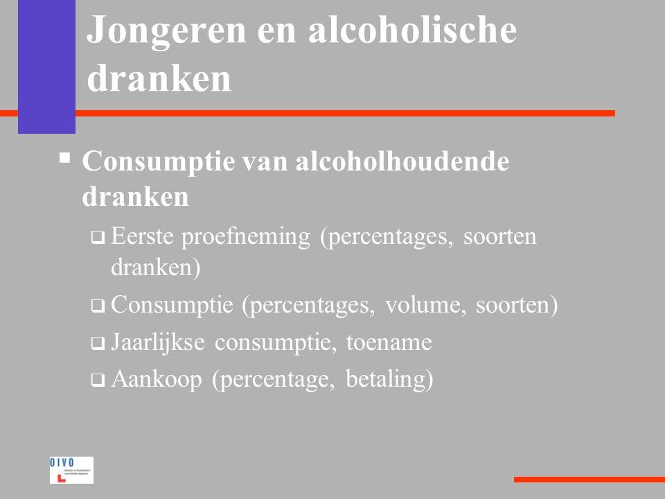 Jongeren en alcoholische dranken  Consumptie van alcoholhoudende dranken  Eerste proefneming (percentages, soorten dranken)  Consumptie (percentages, volume, soorten)  Jaarlijkse consumptie, toename  Aankoop (percentage, betaling)