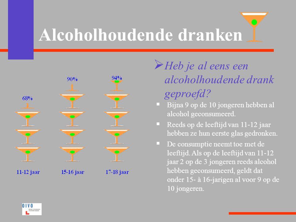 Alcoholhoudende dranken  Heb je al eens een alcoholhoudende drank geproefd.