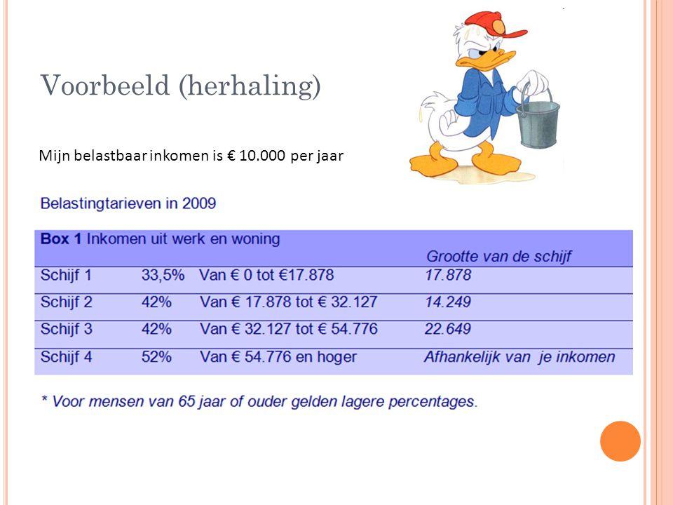 Voorbeeld (herhaling) Mijn belastbaar inkomen is € 10.000 per jaar