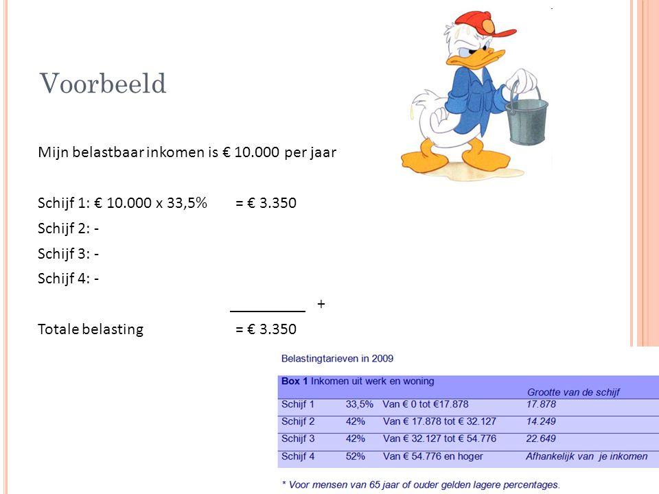 Voorbeeld Mijn belastbaar inkomen is € 10.000 per jaar Schijf 1: € 10.000 x 33,5% = € 3.350 Schijf 2: - Schijf 3: - Schijf 4: - + Totale belasting = € 3.350