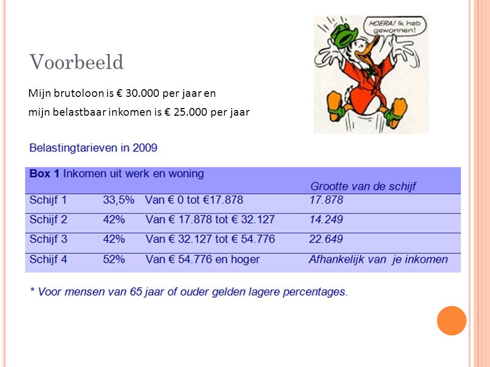 Voorbeeld Mijn brutoloon is € 30.000 per jaar en mijn belastbaar inkomen is € 25.000 per jaar