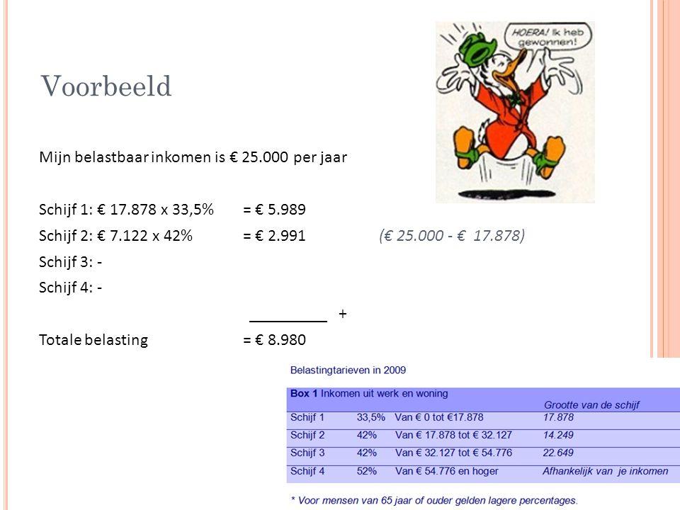 Voorbeeld Mijn belastbaar inkomen is € 25.000 per jaar Schijf 1: € 17.878 x 33,5% = € 5.989 Schijf 2: € 7.122 x 42% = € 2.991(€ 25.000 - € 17.878) Schijf 3: - Schijf 4: - + Totale belasting = € 8.980