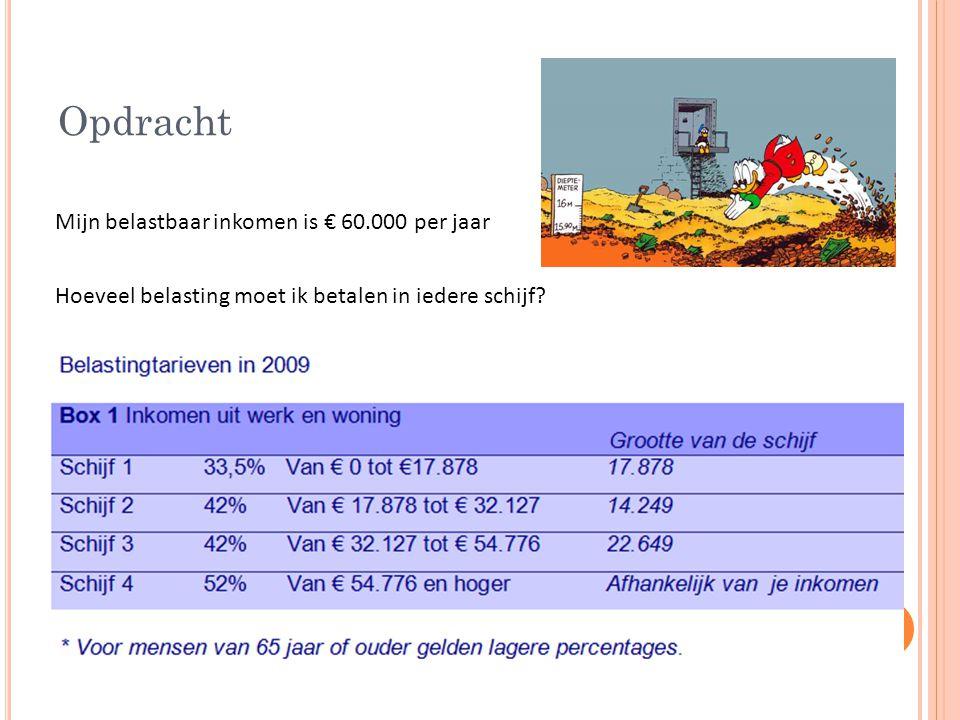 Opdracht Mijn belastbaar inkomen is € 60.000 per jaar Hoeveel belasting moet ik betalen in iedere schijf?