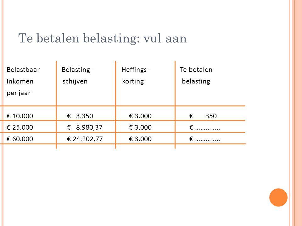 Te betalen belasting: vul aan Belastbaar Belasting - Heffings- Te betalen Inkomen schijven korting belasting per jaar € 10.000€ 3.350 € 3.000 € 350 € 25.000 € 8.980,37 € 3.000 € …………..