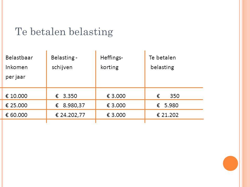 Te betalen belasting Belastbaar Belasting - Heffings- Te betalen Inkomen schijven korting belasting per jaar € 10.000€ 3.350 € 3.000 € 350 € 25.000 € 8.980,37 € 3.000 € 5.980 € 60.000€ 24.202,77 € 3.000 € 21.202