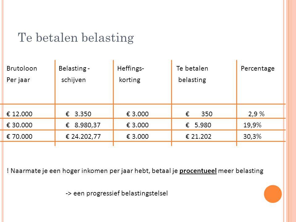 Te betalen belasting Brutoloon Belasting - Heffings- Te betalen Percentage Per jaar schijven korting belasting € 12.000€ 3.350 € 3.000 € 350 2,9 % € 30.000 € 8.980,37 € 3.000 € 5.98019,9% € 70.000€ 24.202,77 € 3.000 € 21.20230,3% .
