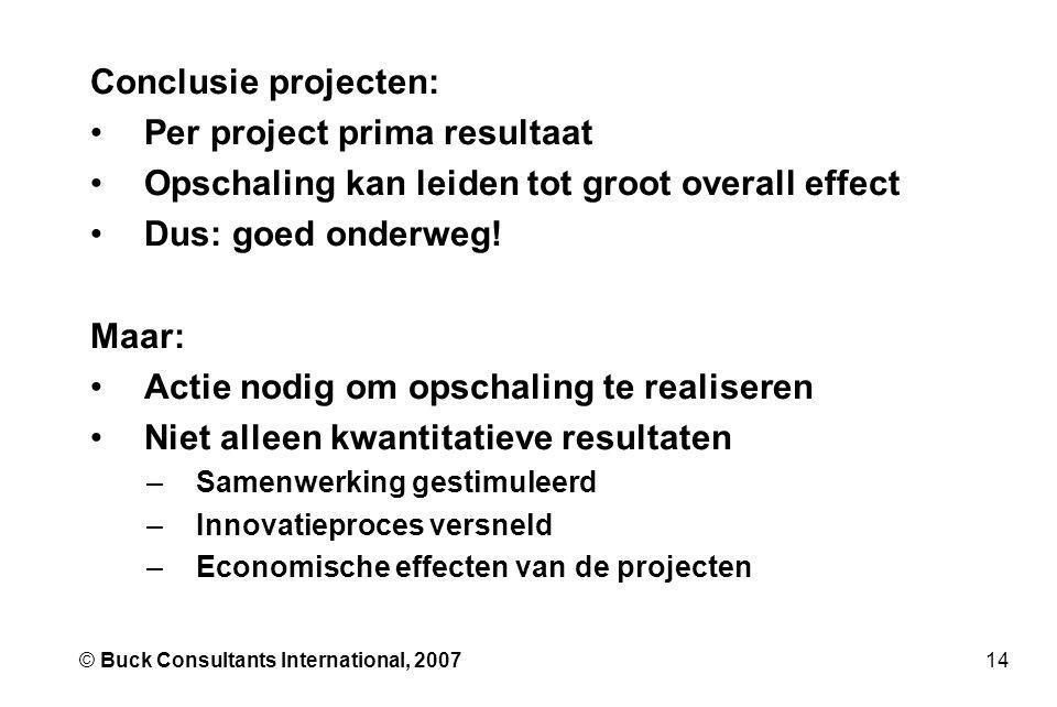 14© Buck Consultants International, 2007 Conclusie projecten: •Per project prima resultaat •Opschaling kan leiden tot groot overall effect •Dus: goed onderweg.