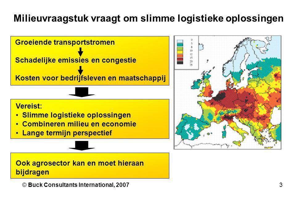 3© Buck Consultants International, 2007 Milieuvraagstuk vraagt om slimme logistieke oplossingen Groeiende transportstromen Schadelijke emissies en con