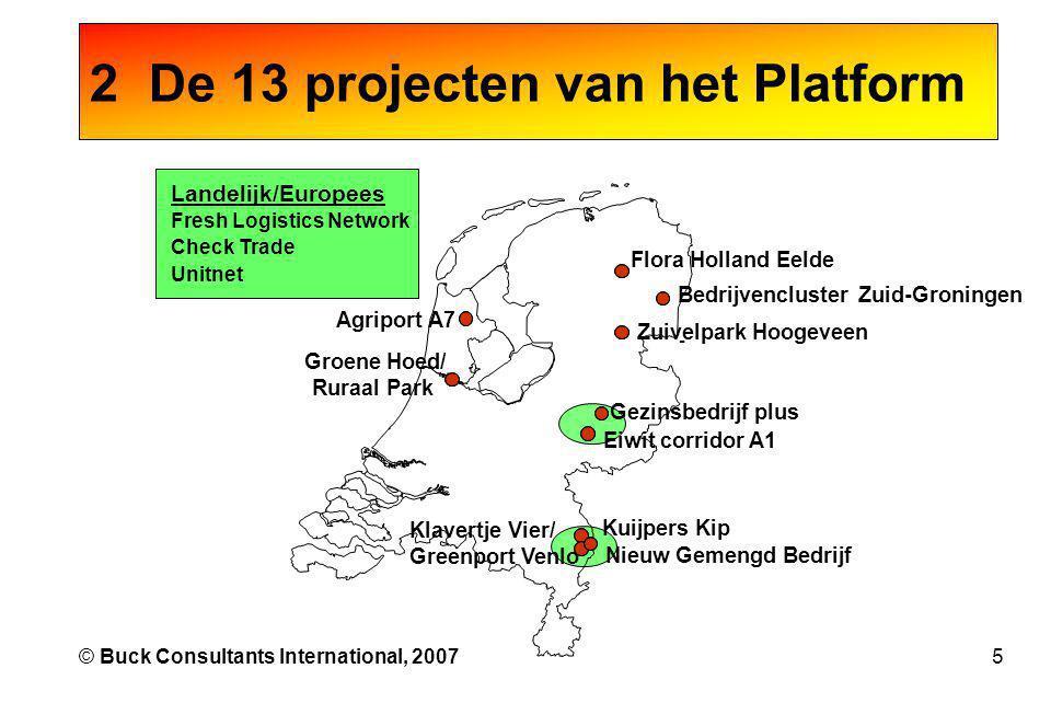 5© Buck Consultants International, 2007 Agriport A7 Flora Holland Eelde Zuivelpark Hoogeveen - Check Trade Kuijpers Kip Nieuw Gemengd Bedrijf Unitnet