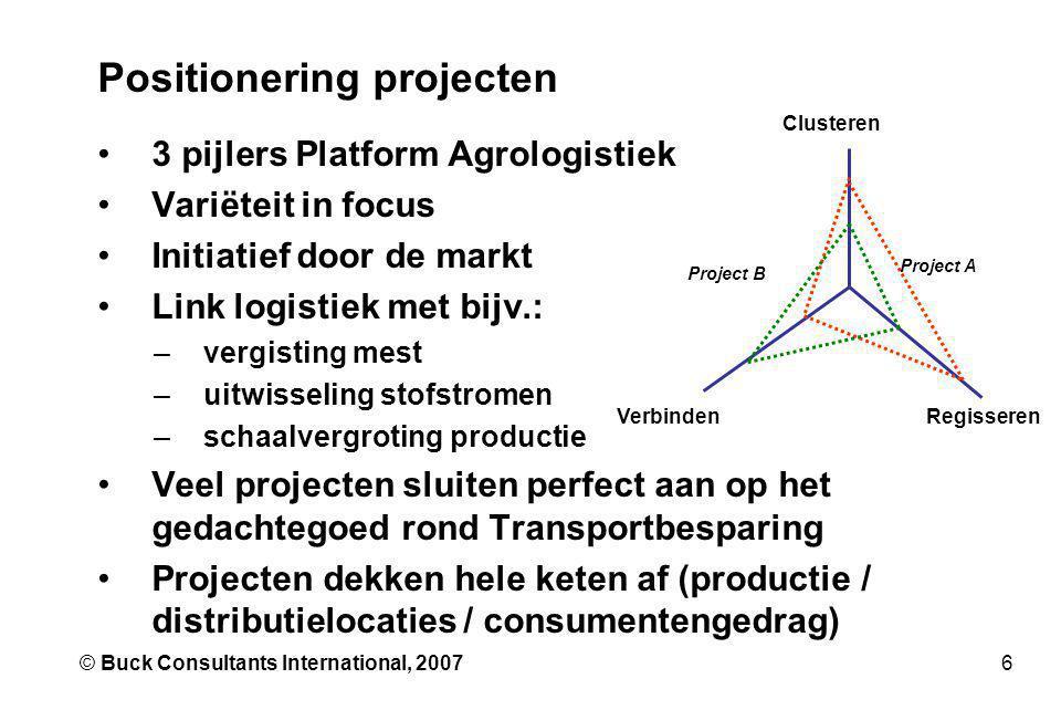 6© Buck Consultants International, 2007 Clusteren Verbinden Regisseren Project A Project B Positionering projecten •3 pijlers Platform Agrologistiek •