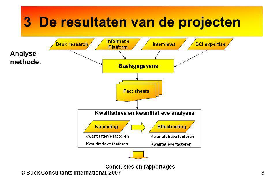 8© Buck Consultants International, 2007 Analyse- methode: 3 De resultaten van de projecten