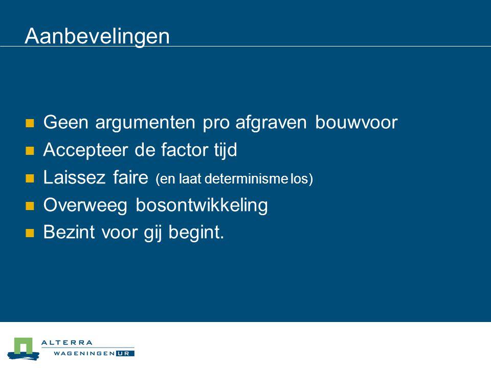 Aanbevelingen  Geen argumenten pro afgraven bouwvoor  Accepteer de factor tijd  Laissez faire (en laat determinisme los)  Overweeg bosontwikkeling  Bezint voor gij begint.