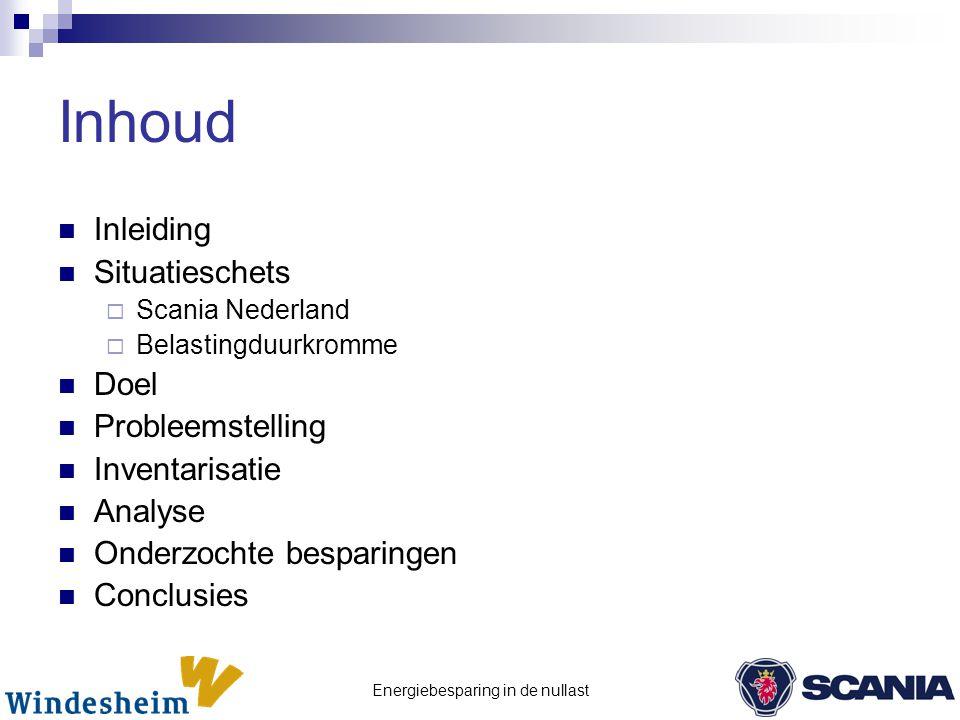 Energiebesparing in de nullast Inhoud  Inleiding  Situatieschets  Scania Nederland  Belastingduurkromme  Doel  Probleemstelling  Inventarisatie  Analyse  Onderzochte besparingen  Conclusies