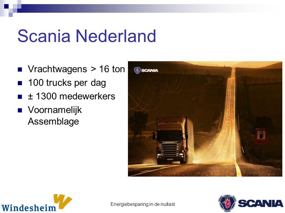 Energiebesparing in de nullast Scania Nederland  Vrachtwagens > 16 ton  100 trucks per dag  ± 1300 medewerkers  Voornamelijk Assemblage