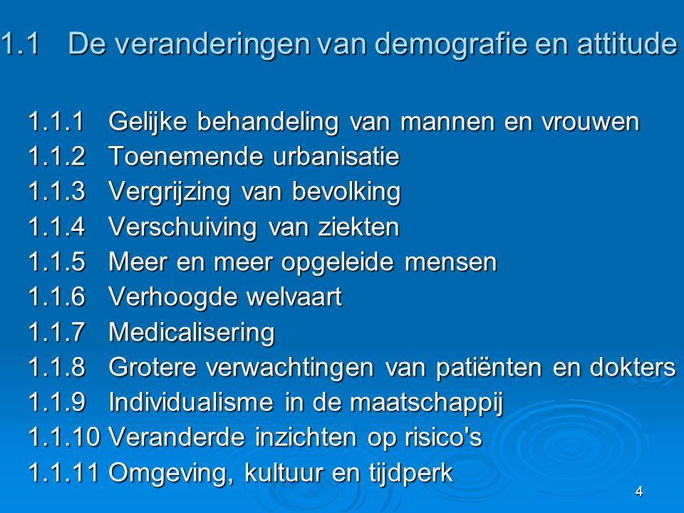 4 1.1.1 Gelijke behandeling van mannen en vrouwen 1.1.2 Toenemende urbanisatie 1.1.3 Vergrijzing van bevolking 1.1.4 Verschuiving van ziekten 1.1.5 Meer en meer opgeleide mensen 1.1.6 Verhoogde welvaart 1.1.7 Medicalisering 1.1.8 Grotere verwachtingen van patiënten en dokters 1.1.9 Individualisme in de maatschappij 1.1.10 Veranderde inzichten op risico s 1.1.11 Omgeving, kultuur en tijdperk 1.1De veranderingen van demografie en attitude